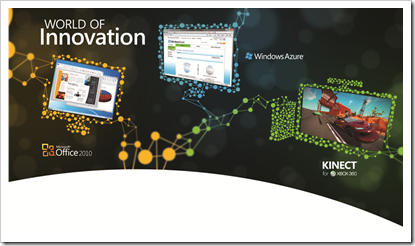 Microsoft: World of Innovation